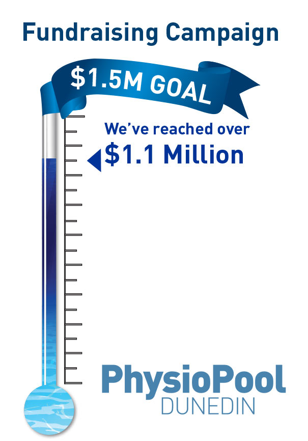 PhysioPool-Fundraising-Goal